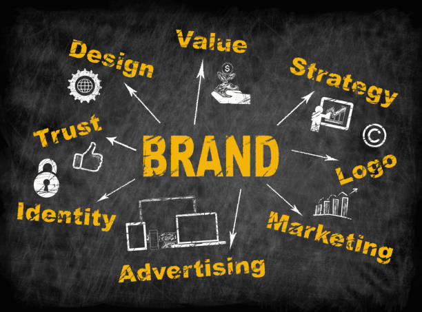 Best brand strategies to build strong brand